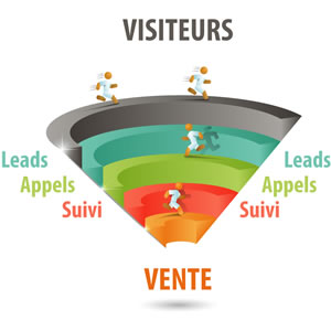 client prospect lead